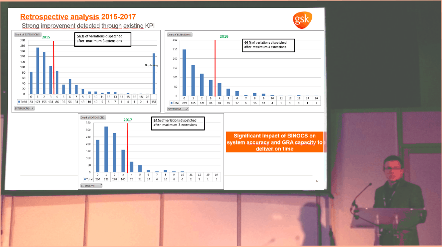 GSK implements resource management: from 54% tot 85% on-time delivery
